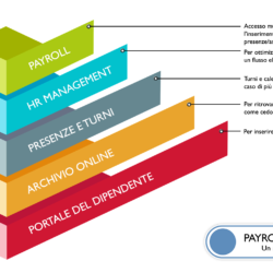 payroll-e-hr-management